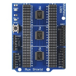 Mux Shield