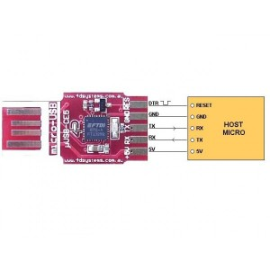uUSB-CE5 - Slim USB to Serial UART Converter